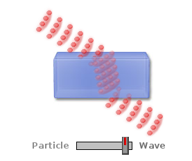 Particle reflection.png